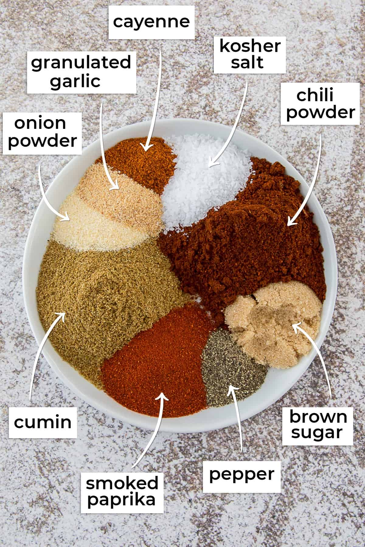 Dry spices in a white bowl with text overlay.